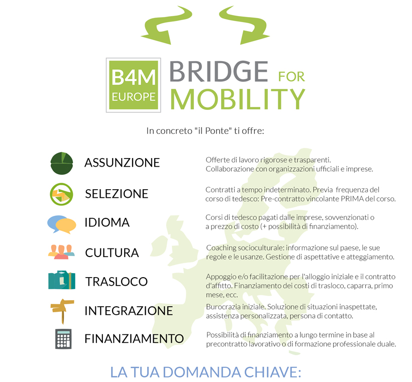 B4M-InfoGFX-IT-part3